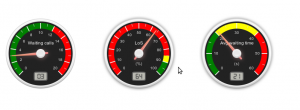 gauge dashboard